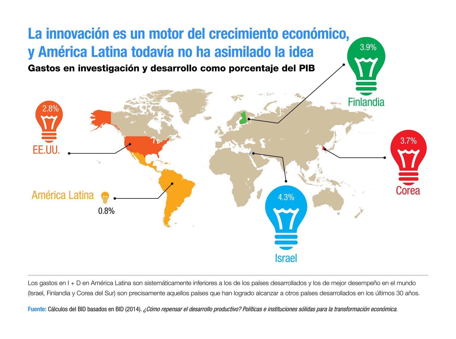 infographic_dia2_es